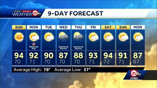 First Alert: Staying hot, humid