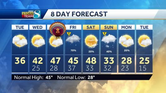 Some flurries early, before quiet afternoon