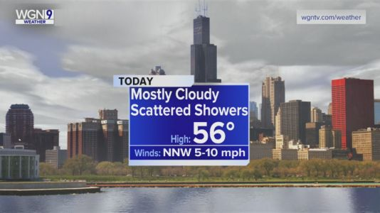 Sunday Forecast: Mostly cloudy skies with scattered showers