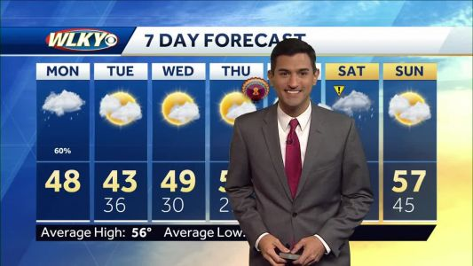 Cloudy, Cool and Damp Wednesday