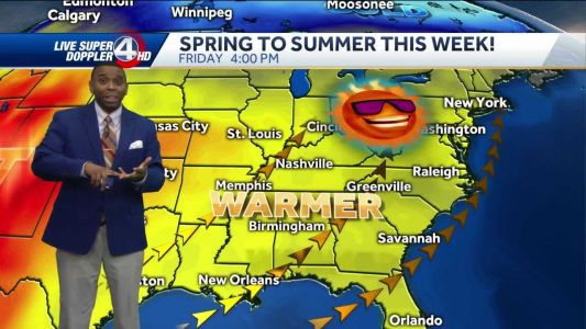 Videocast: Pleasant Start to the Week