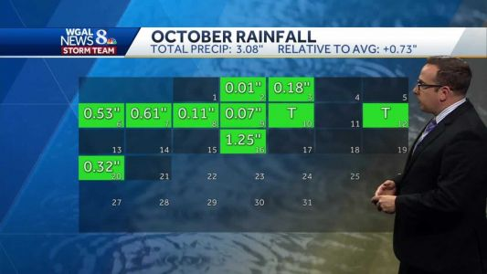 Another Round of Soaking Rain Tuesday