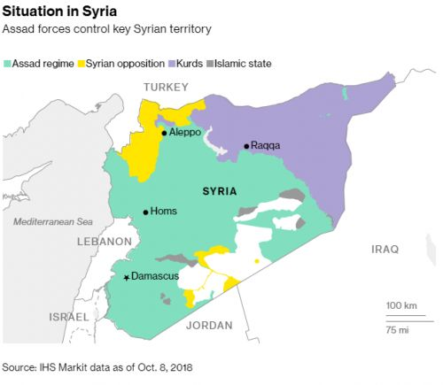 US Accuses Russia of Trying to Seize Syria's Oil