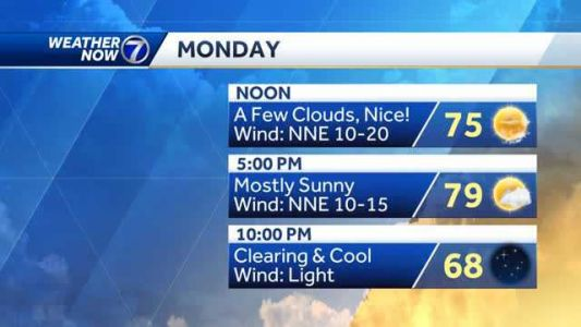 A welcome break from the heat, humidity Monday