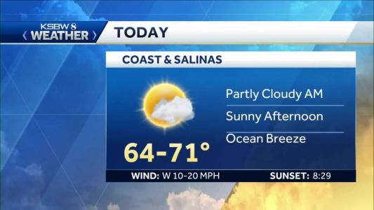 Sunny Monday with a gusty ocean breeze