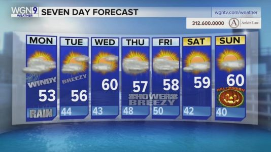 Wind Advisory in effect until 3PM, rain, cloudy skies Monday