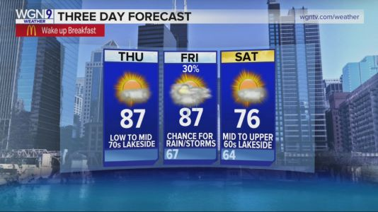 Thursday Forecast: Temps in upper 80s, partly sunny with warm conditions