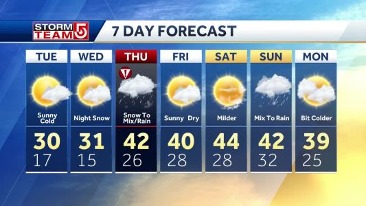 Video: Snow moves out this evening as temps fall