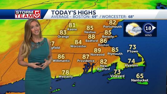 Video: Heat, humidity will rise through afternoon