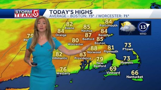 Video- Hot, Humid And Turning Stormy