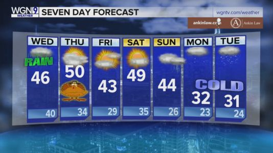 Skilling's Forecast: Rain continues Wednesday, temperatures in the 30s possible next week