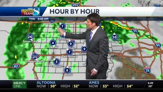 Cloudy and cooler with scattered showers ahead
