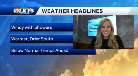 Windy with a chance of showers today
