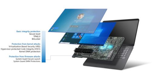 Microsoft announces Secured-core PCs to counter firmware attacks