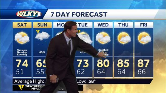 A rain chance for a part of the weekend