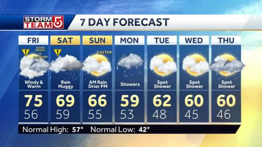 Video: Heavy rain coming in for holiday weekend