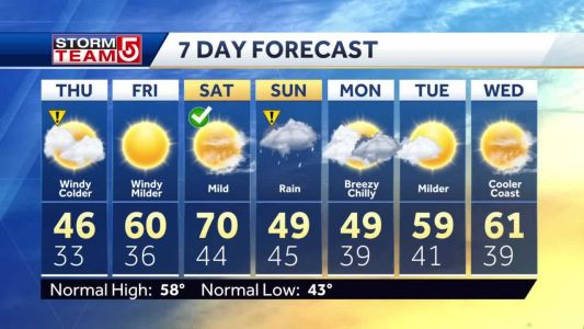 Video: Chilly, windy Thursday; Watching weekend storm