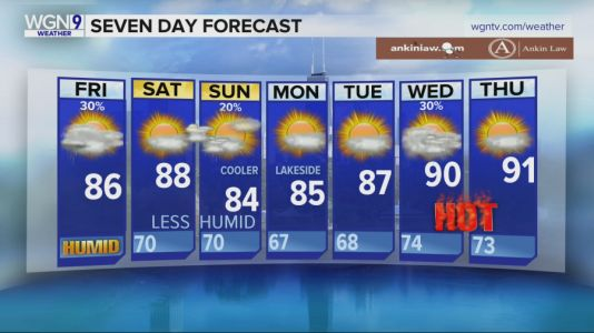 80s return after long stretch of heat in 90s