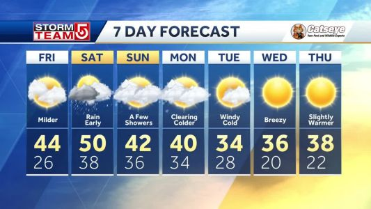 Video: Warmer air headed our way