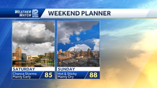 Videocast: Dodging Storms, Weekend Forecast