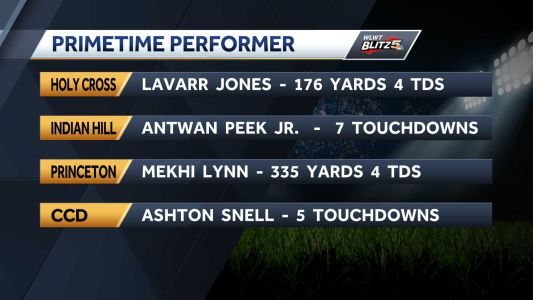 Vote for this week's Primetime Performer: Oct. 15