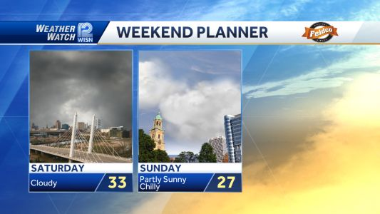 Videocast: Dry But Cold Weekend