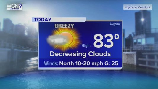 Thursday Forecast: Temps in low 80s, cooler with decreasing clouds