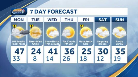 Watch: Arctic blast arrives