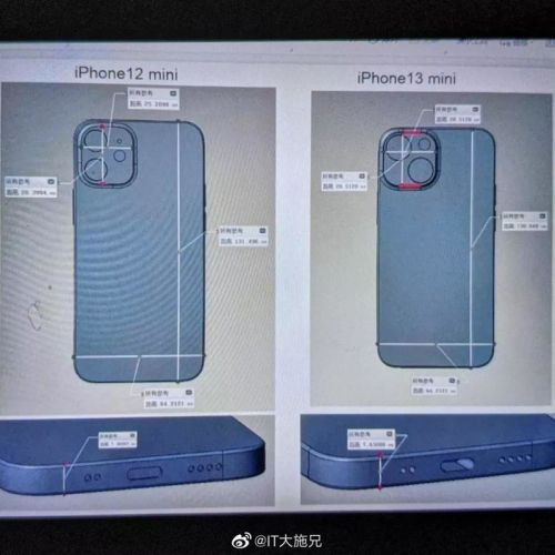 More iPhone 13 mini renders could indicate a new camera layout