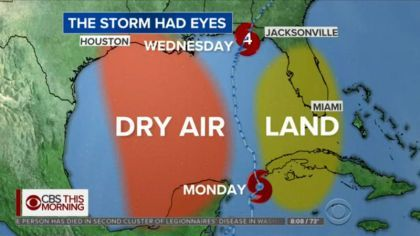'It's Like This Storm Had Eyes': Lonnie Quinn Explains Why Hurricane Michael Intensified So Quickly