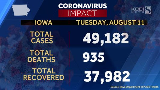 Iowa DPH says some COVID-19 data impacted by Monday storms