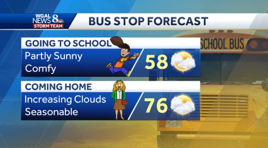 Forecast: Warmest day of the week