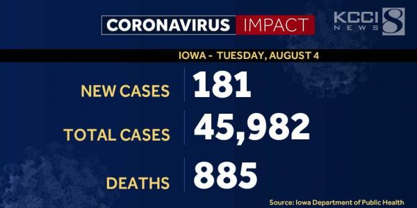 7 additional deaths, 181 new coronavirus cases reported in Iowa