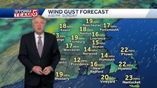 Video: Wind gusts settle down as temperatures warm up