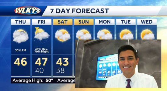 Staying chilly with shower chances