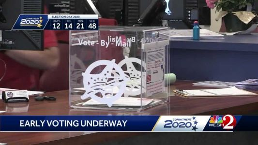 Central Florida district races and what you should know before voting