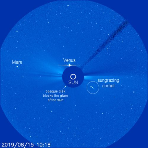 A Doomed Comet Just Fell Into the Sun. Here's the Video