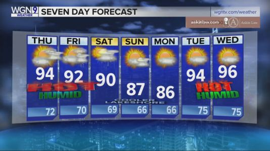 Scattered thunderstorms move in Wednesday night, hot and humid into the weekend