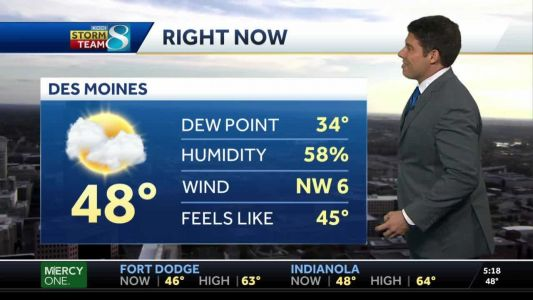 Wednesday evening cool, mostly cloudy