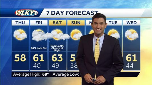 Cool Thursday Forecast