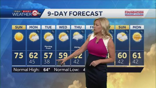 SUNNY AND 75: Gorgeous Sunday in store