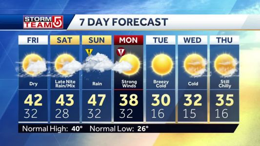 Video: Partly to mostly sunny Friday