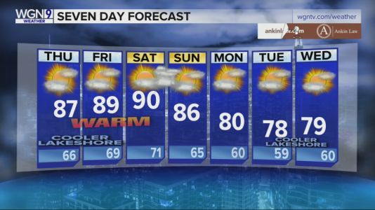 More sunshine, warmer temperatures ahead with storms possible this weekend