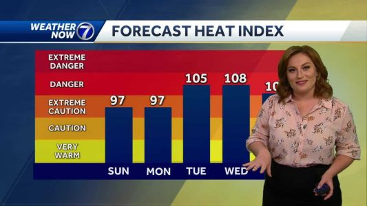 Dangerous heat to continue through the week