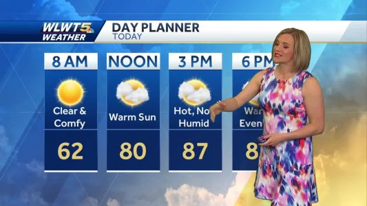 Forecast: Pop up storms this weekend