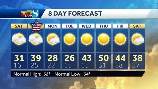 Videocast: Colder weather moves in