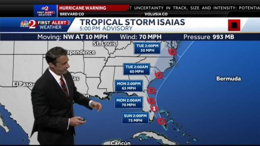 Isaias downgraded to Tropical Storm