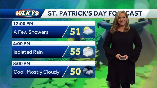 St. Patrick's Day Forecast