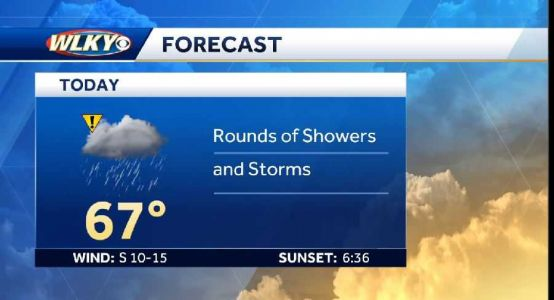 Soaking Showers and Some Storms Today