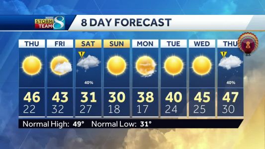 Videocast: Thursday will warm up, sunny skies